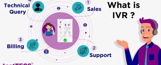 What is Interactive Voice Response IVR System and its application