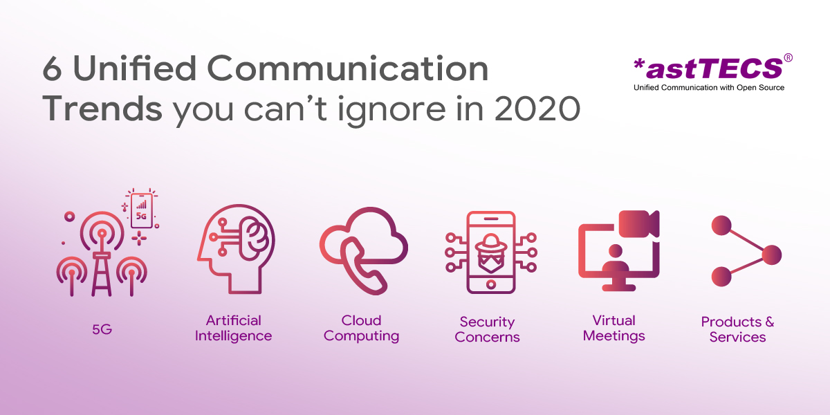 Unified communication trends 2020