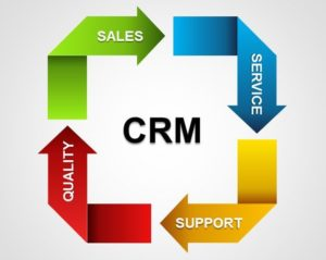 seamless integration with CRM with Call center dialer software