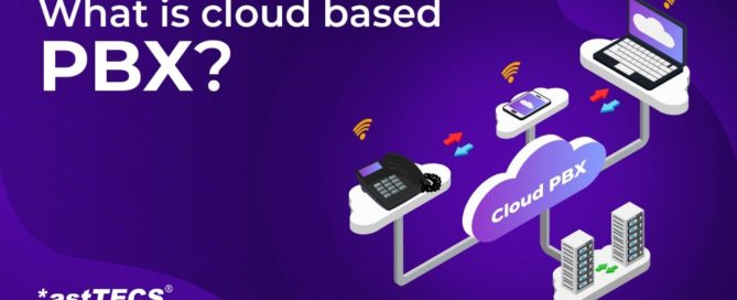 what is cloud ip pbx