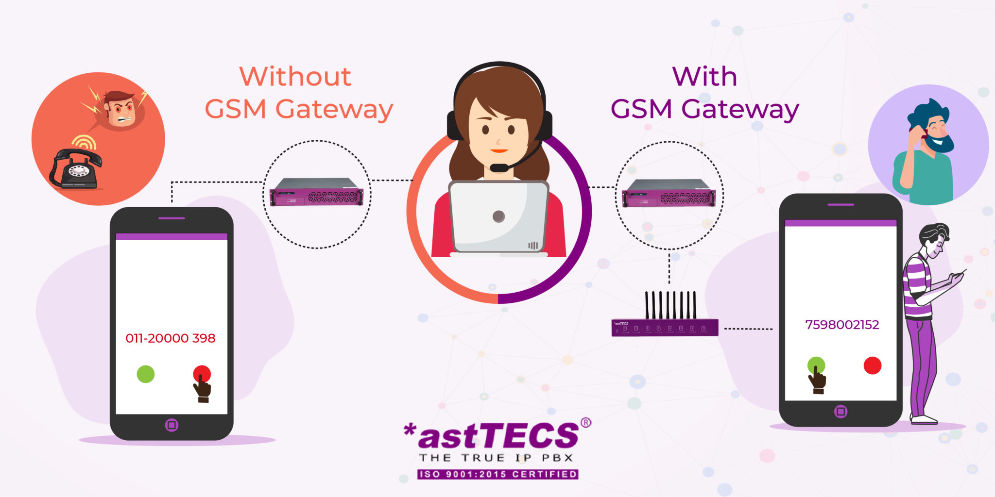 Advantages of Using GSM Gateway