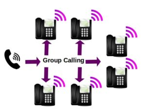 group callling